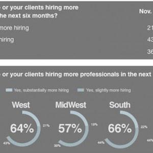 hiring-trends-december-20121