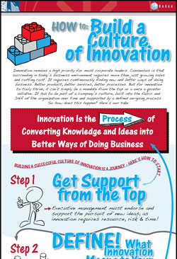 Infographic thumbnail on creating a culture of innovation -- a step-by-step guide.