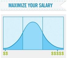 maximize-salary